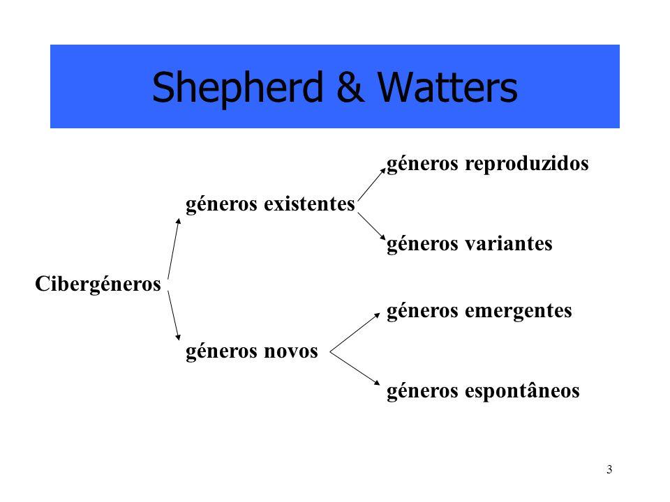 Shepherd & Watters géneros reproduzidos géneros existentes