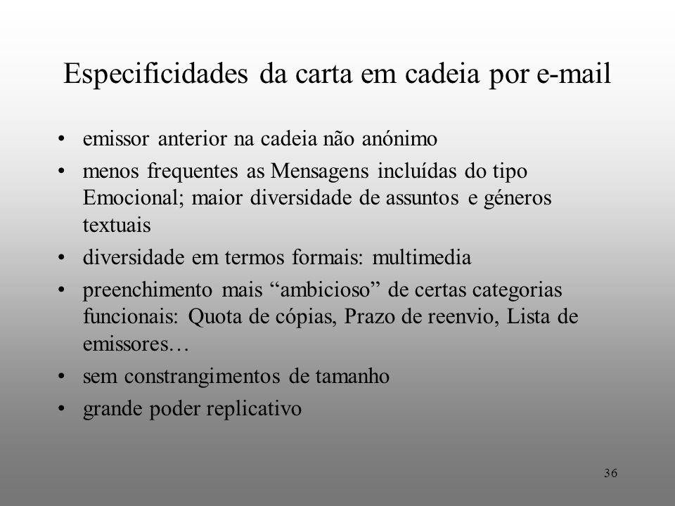 Especificidades da carta em cadeia por e-mail