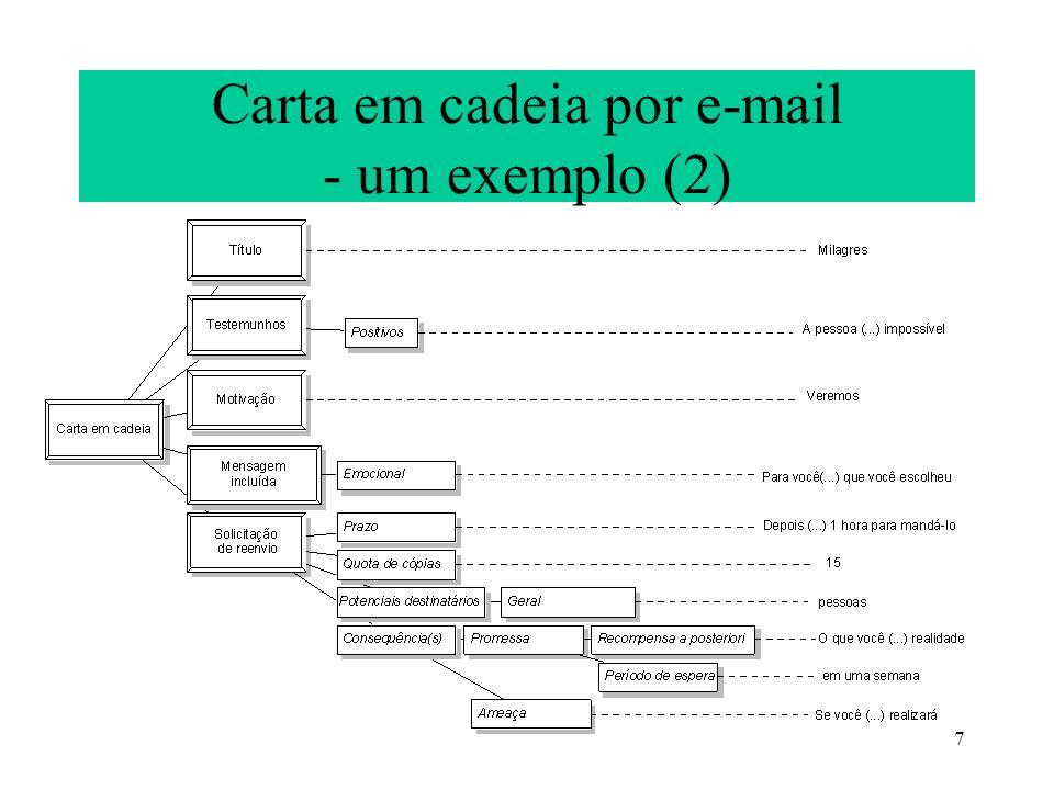 Carta em cadeia por e-mail - um exemplo (2)