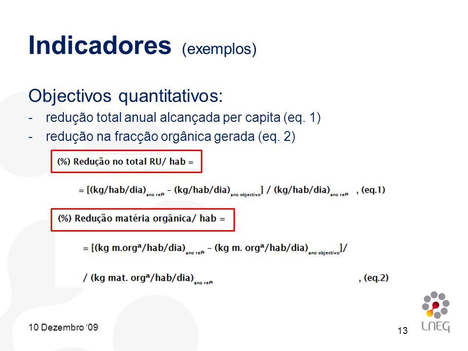 Indicadores (exemplos)