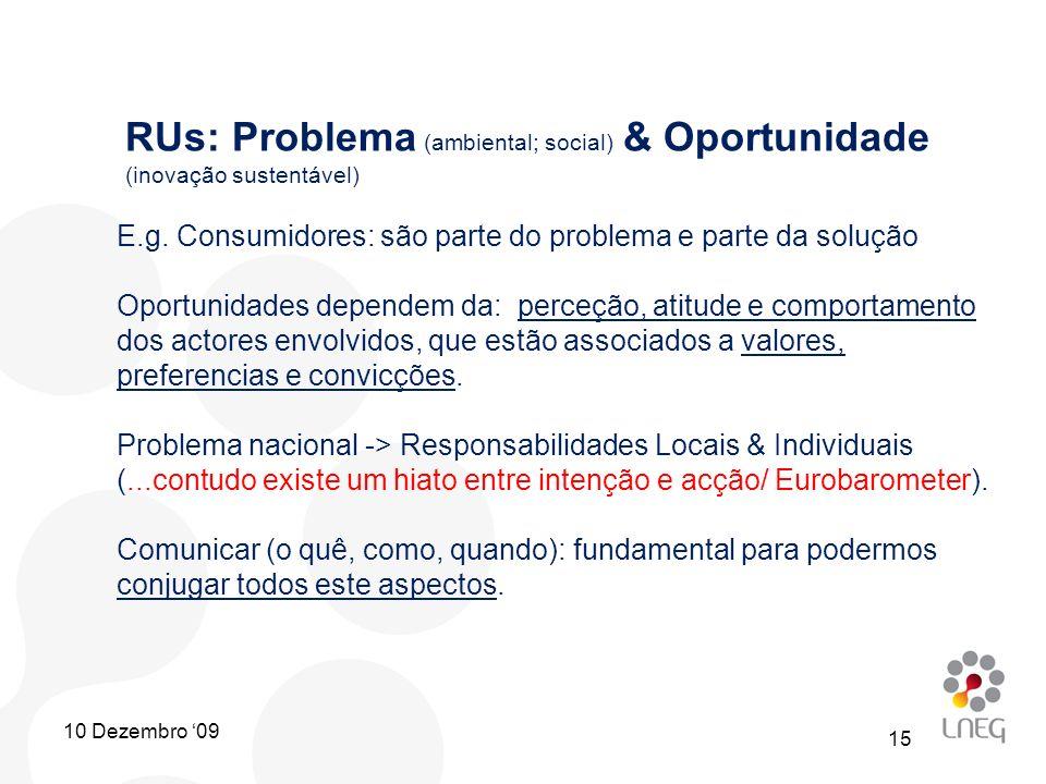 RUs: Problema (ambiental; social) & Oportunidade (inovação sustentável)