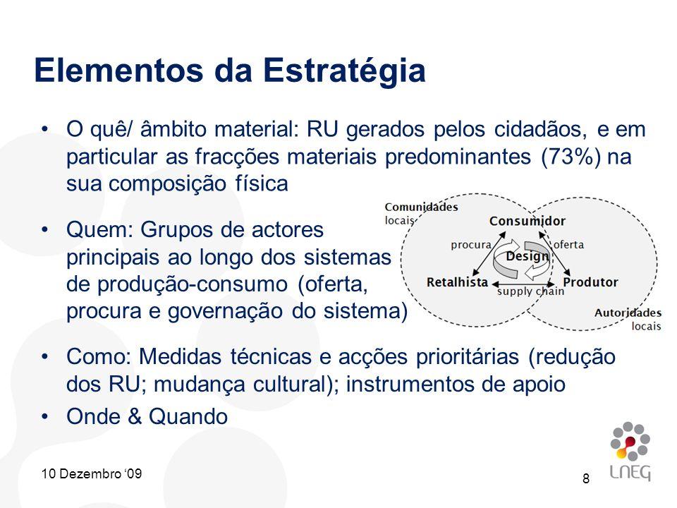 Elementos da Estratégia