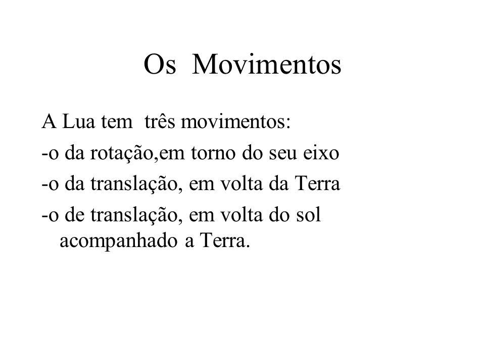 Os Movimentos A Lua tem três movimentos: