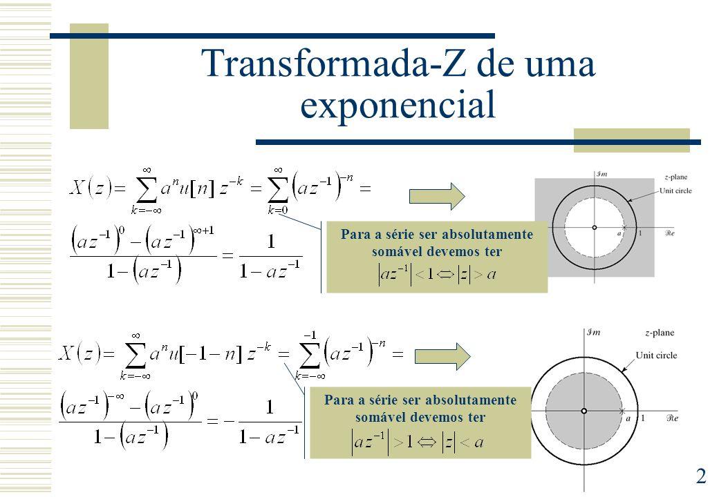 Transformada-Z de uma exponencial