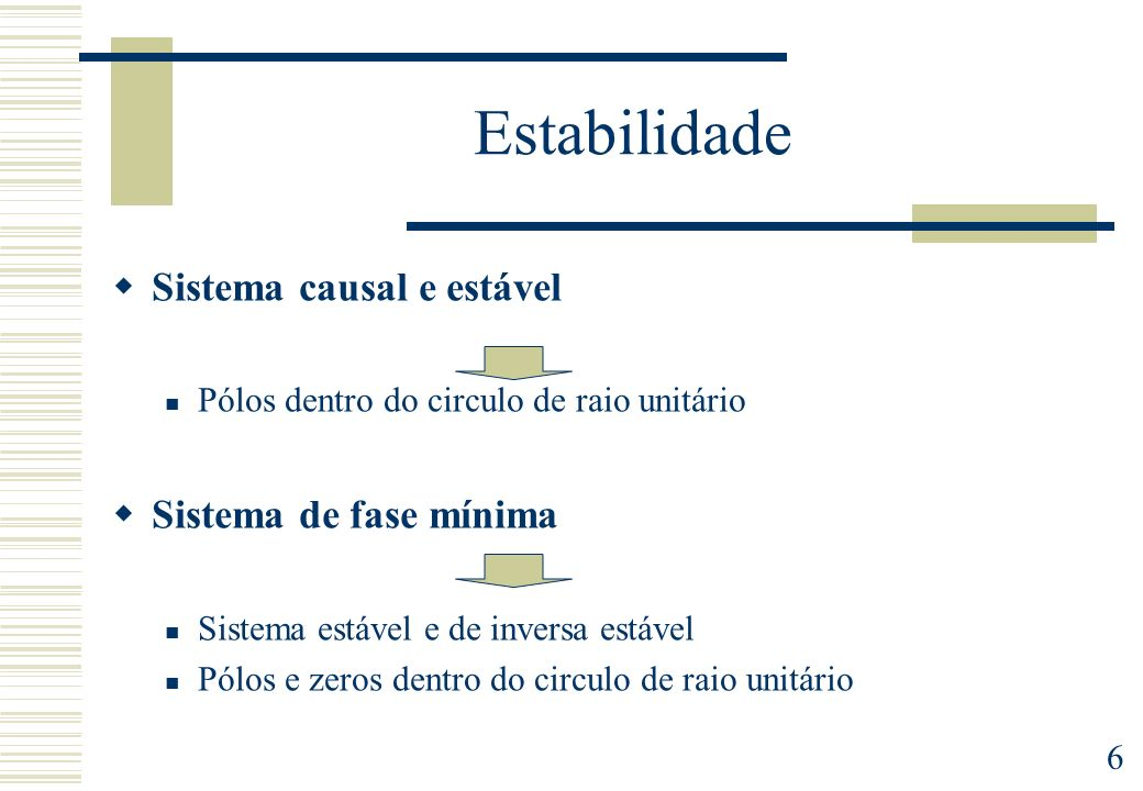 Estabilidade Sistema causal e estável Sistema de fase mínima