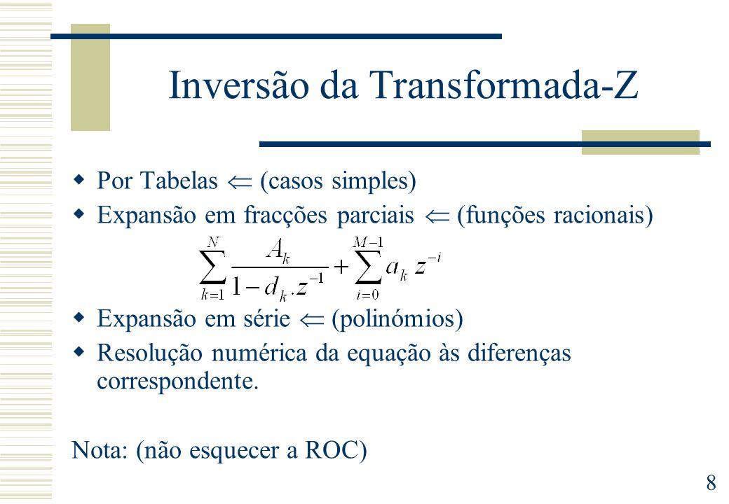 Inversão da Transformada-Z