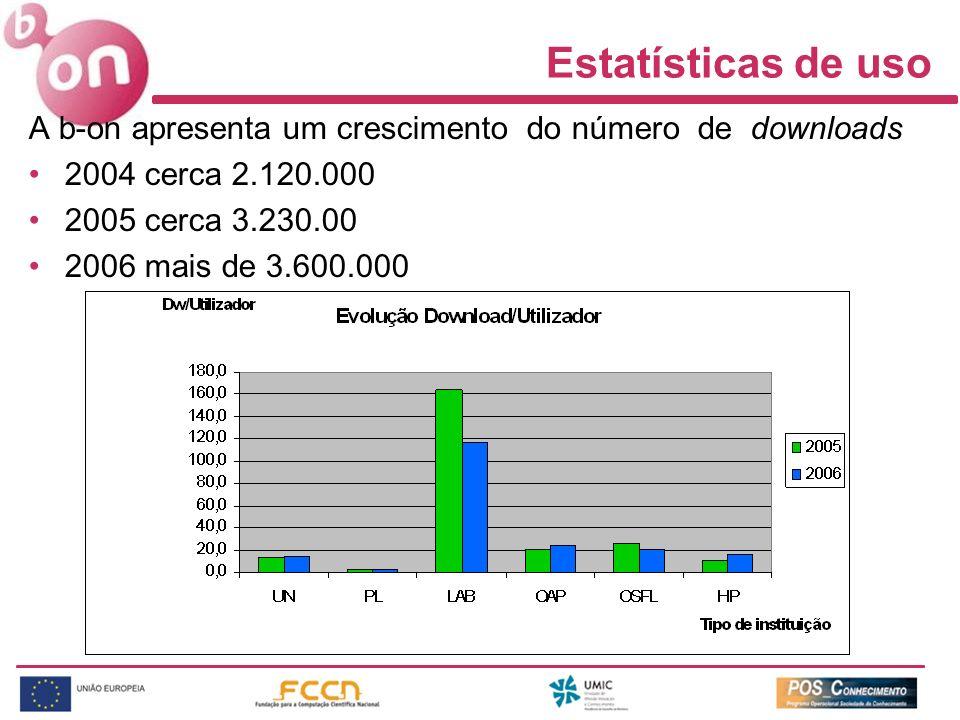 Estatísticas de uso A b-on apresenta um crescimento do número de downloads. 2004 cerca 2.120.000.