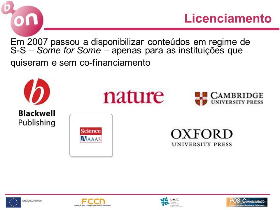 Licenciamento Em 2007 passou a disponibilizar conteúdos em regime de