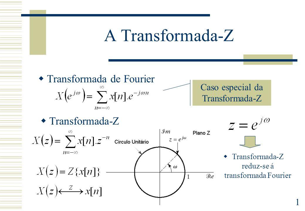 Transformada-Z reduz-se á transformada Fourier