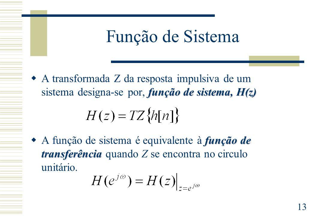 Função de Sistema A transformada Z da resposta impulsiva de um sistema designa-se por, função de sistema, H(z)