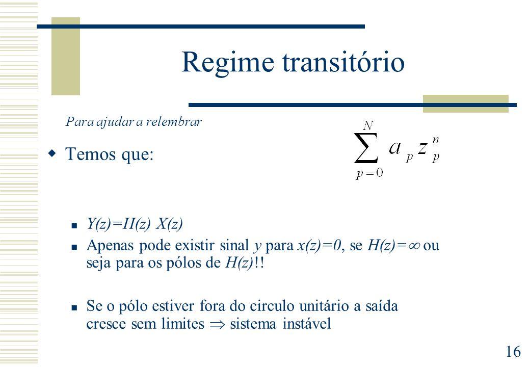 Regime transitório Temos que: Y(z)=H(z) X(z)