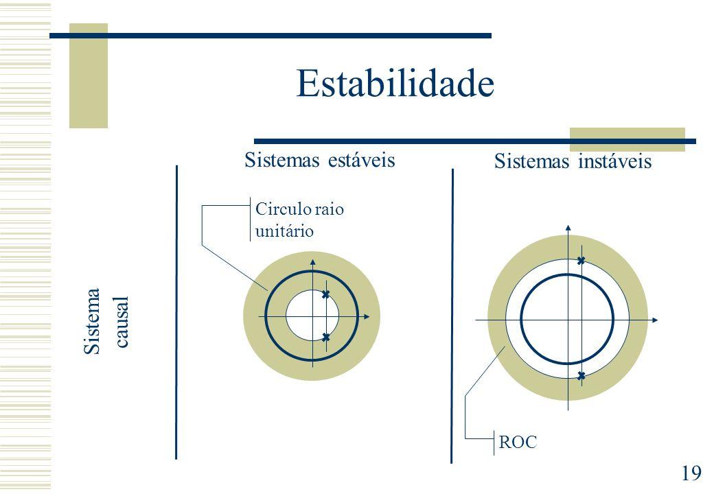 Estabilidade Sistemas estáveis Sistemas instáveis Sistema causal