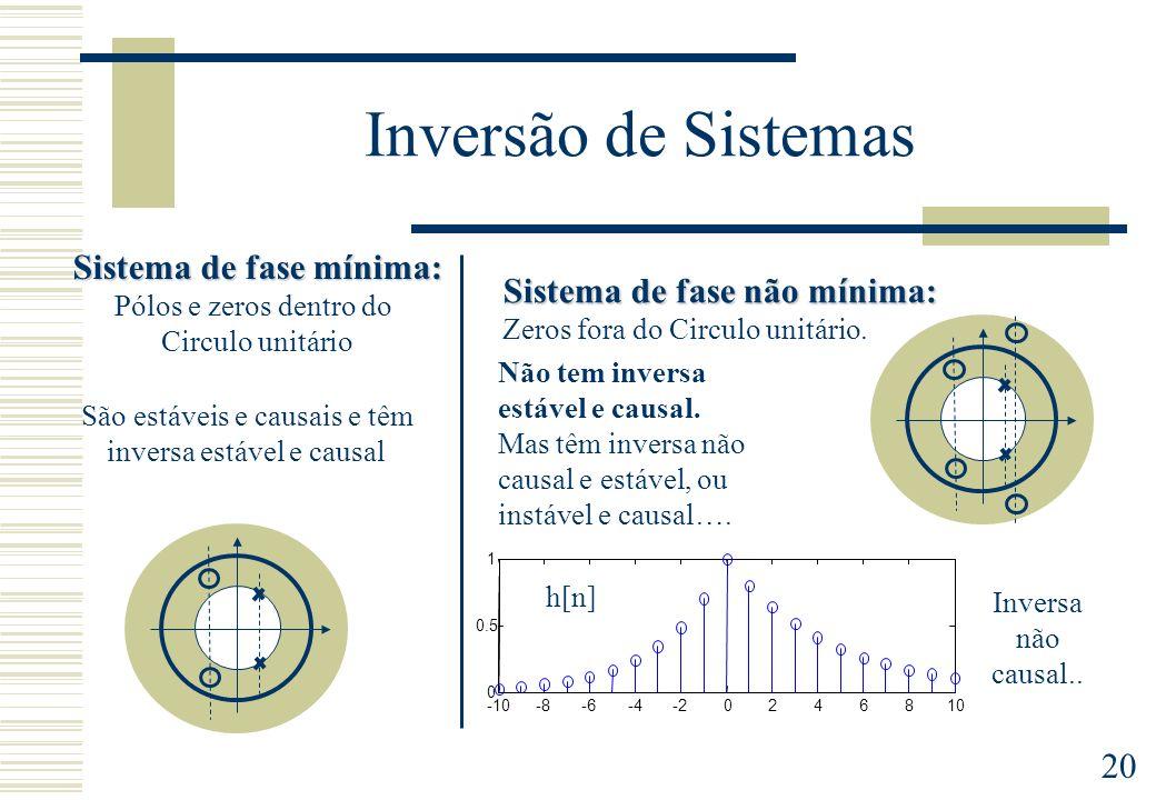 Sistema de fase mínima:
