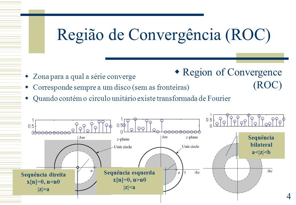 Região de Convergência (ROC)