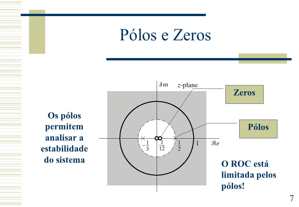 Os pólos permitem analisar a estabilidade do sistema