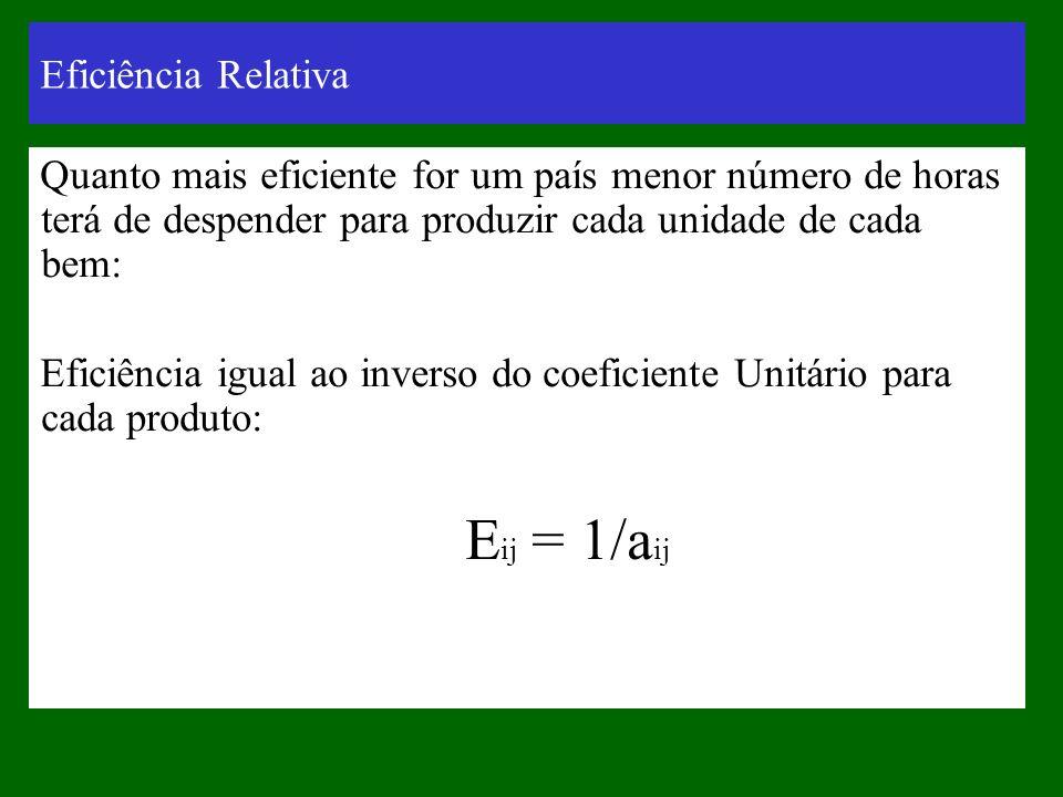 Eij = 1/aij Eficiência Relativa