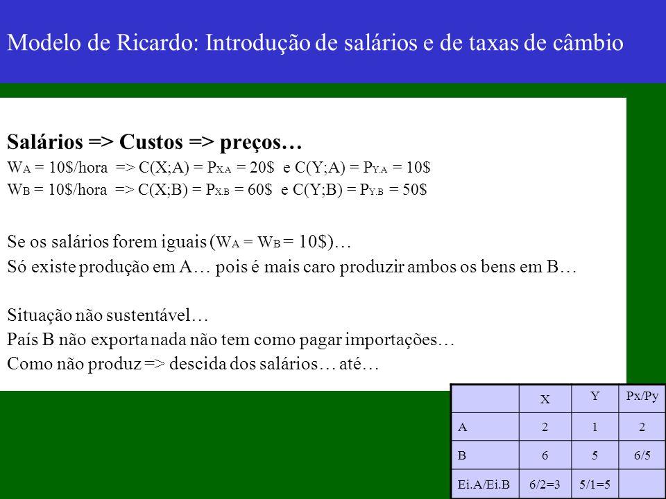 Modelo de Ricardo: Introdução de salários e de taxas de câmbio