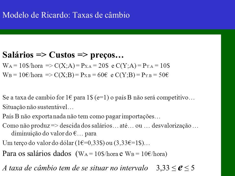 Modelo de Ricardo: Taxas de câmbio