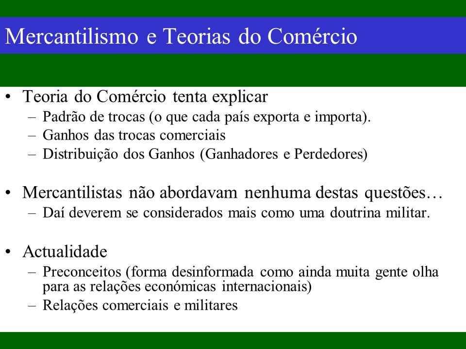 Mercantilismo e Teorias do Comércio