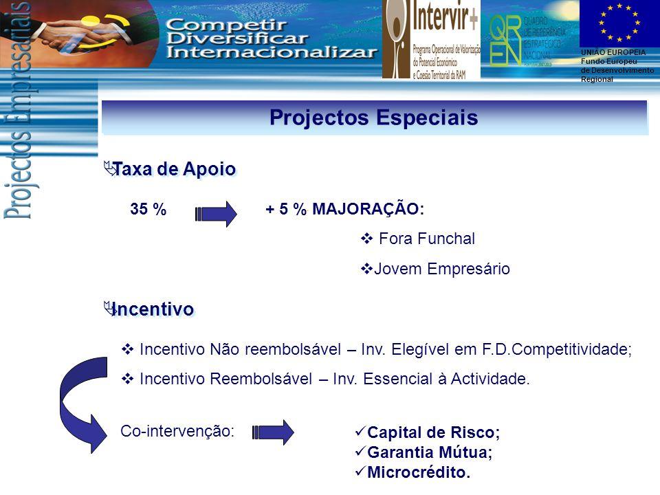 Projectos Especiais Taxa de Apoio Incentivo 35 % + 5 % MAJORAÇÃO: