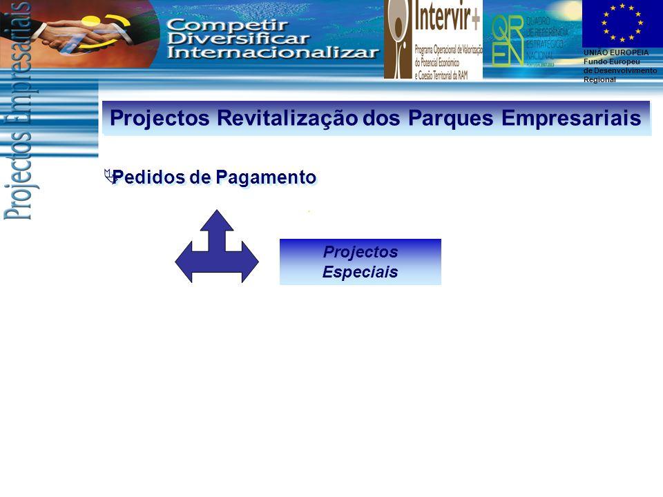 Projectos Revitalização dos Parques Empresariais