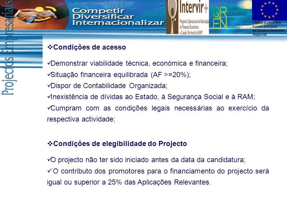 Condições de acesso Demonstrar viabilidade técnica, económica e financeira; Situação financeira equilibrada (AF >=20%);