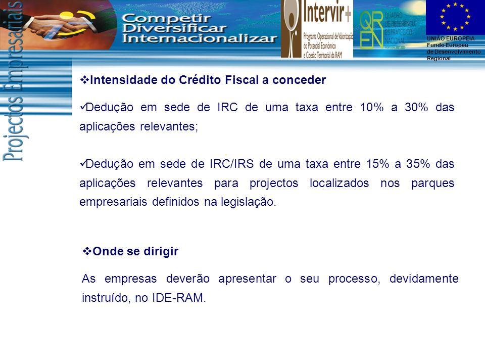 Intensidade do Crédito Fiscal a conceder