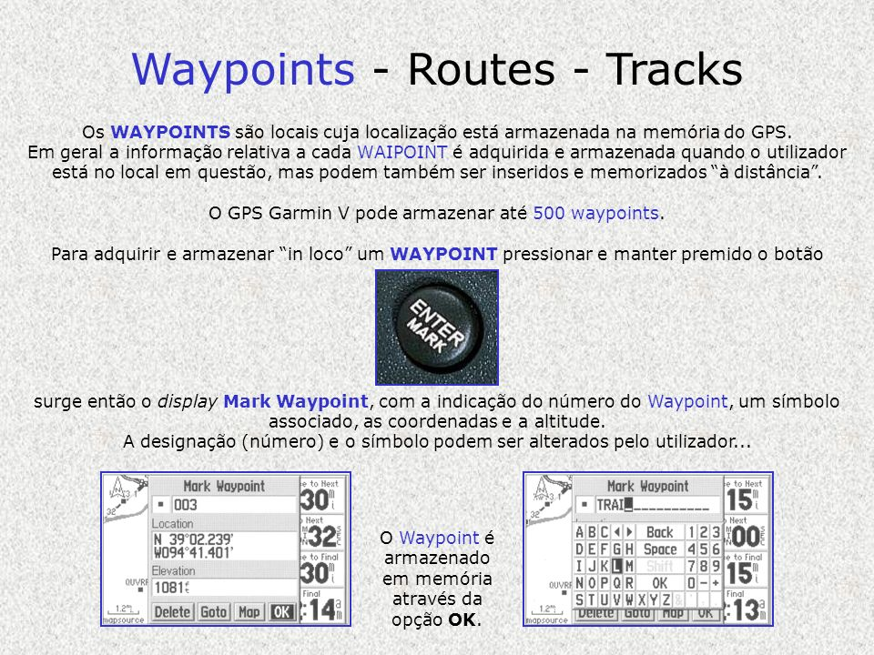 Waypoints - Routes - Tracks