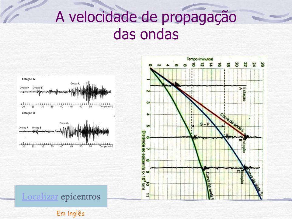 A velocidade de propagação das ondas