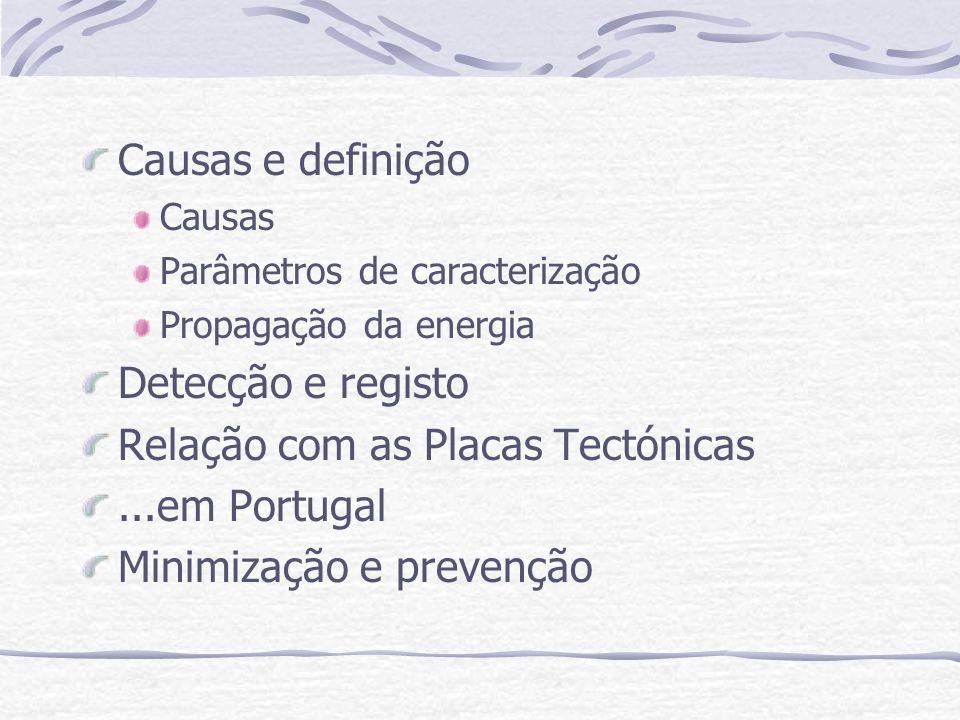 Relação com as Placas Tectónicas ...em Portugal