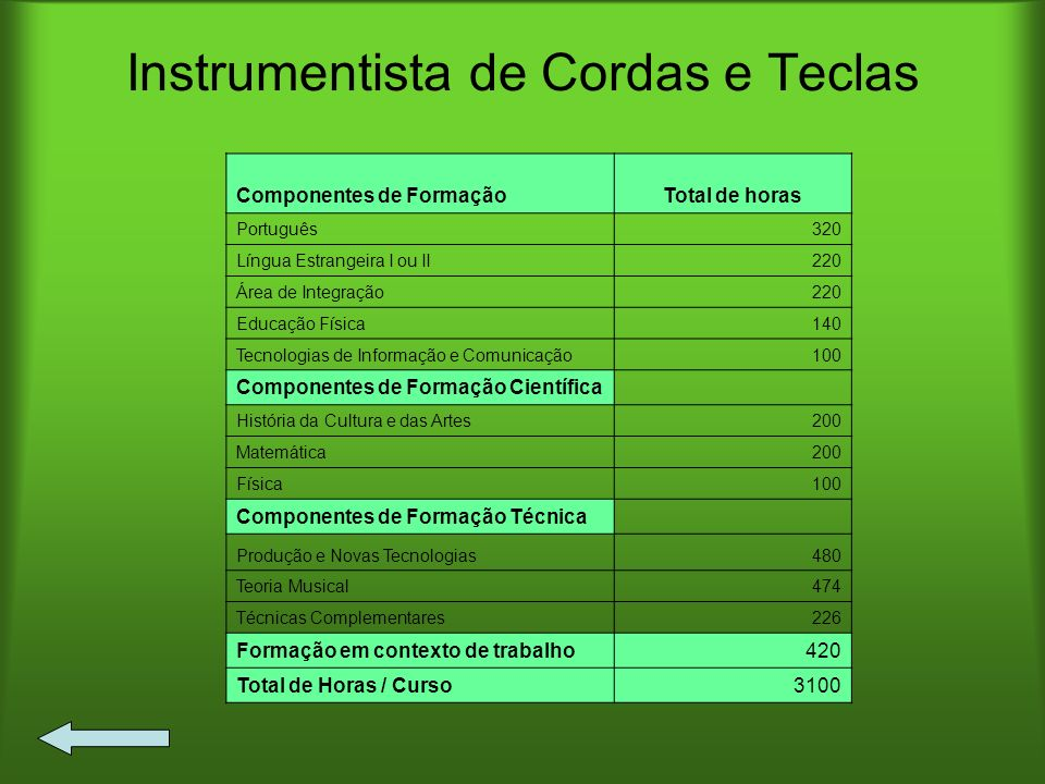 Instrumentista de Cordas e Teclas