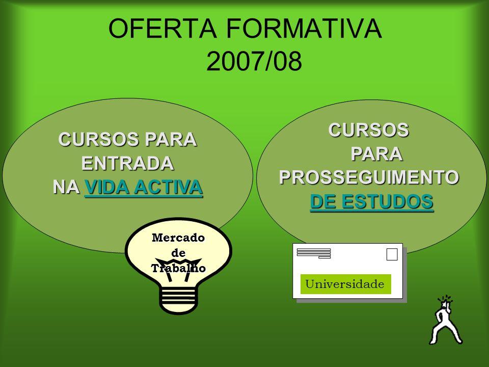 OFERTA FORMATIVA 2007/08 CURSOS CURSOS PARA PARA ENTRADA