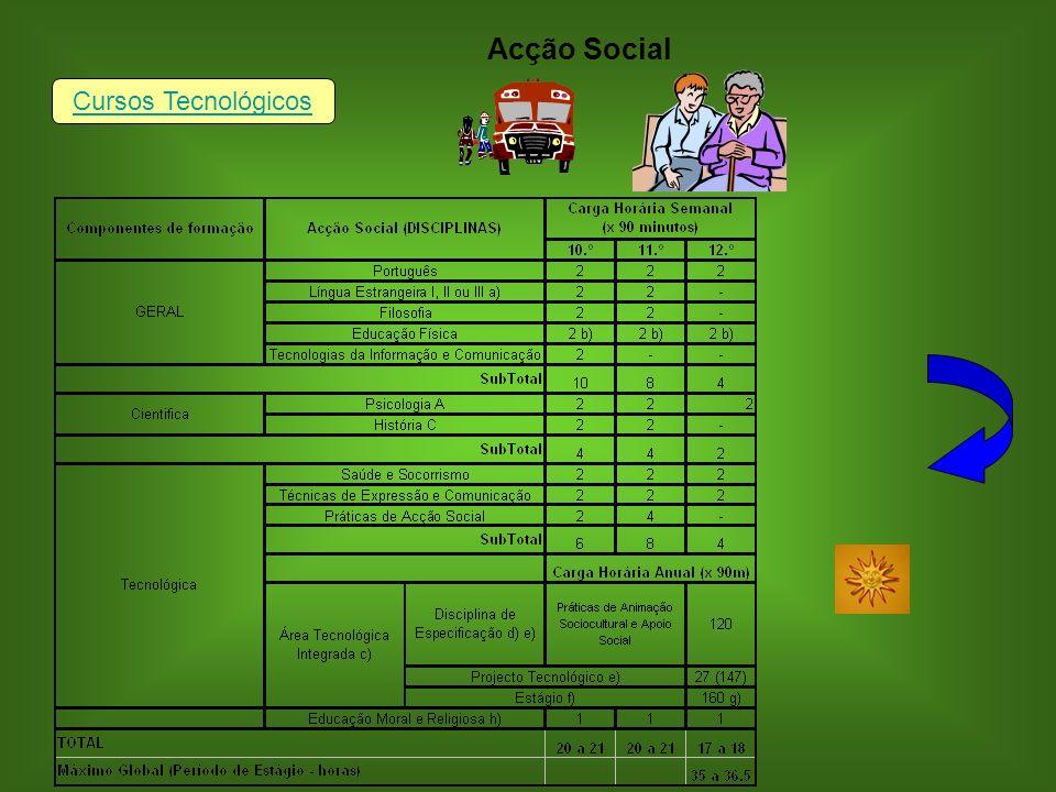 Acção Social Cursos Tecnológicos
