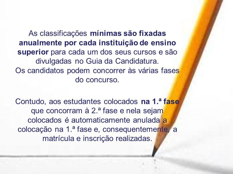 As classificações mínimas são fixadas anualmente por cada instituição de ensino superior para cada um dos seus cursos e são divulgadas no Guia da Candidatura.