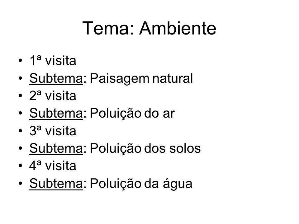 Tema: Ambiente 1ª visita Subtema: Paisagem natural 2ª visita