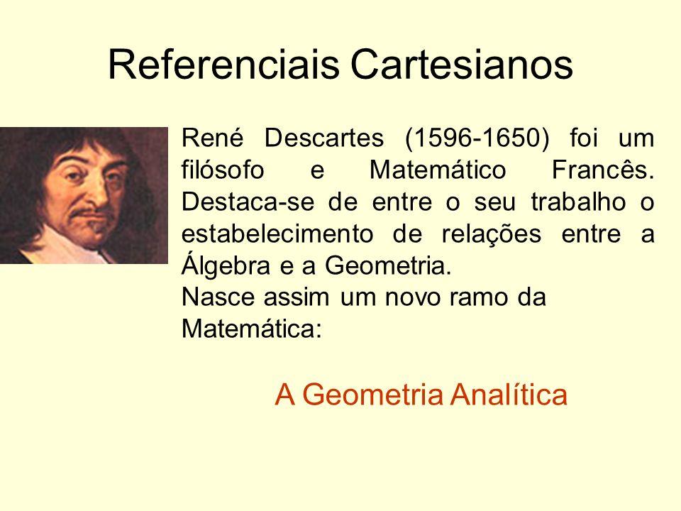 Referenciais Cartesianos