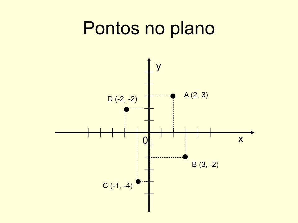 Pontos no plano x y A (2, 3) D (-2, -2) B (3, -2) C (-1, -4)