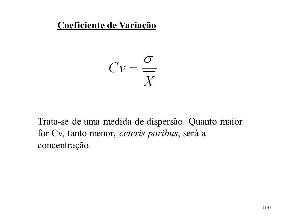 Coeficiente de Variação