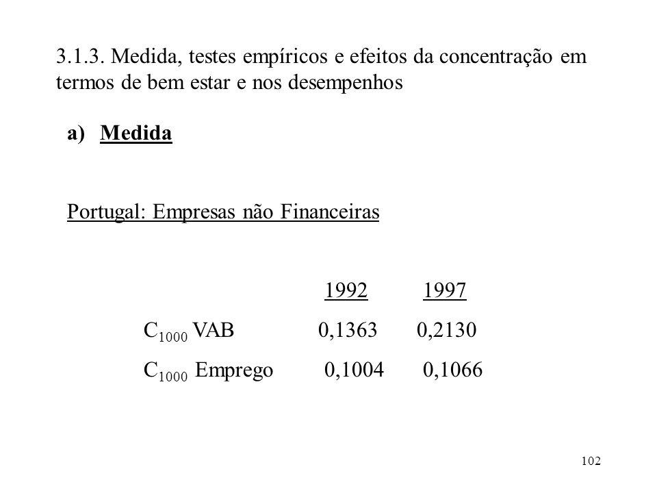 3.1.3. Medida, testes empíricos e efeitos da concentração em termos de bem estar e nos desempenhos