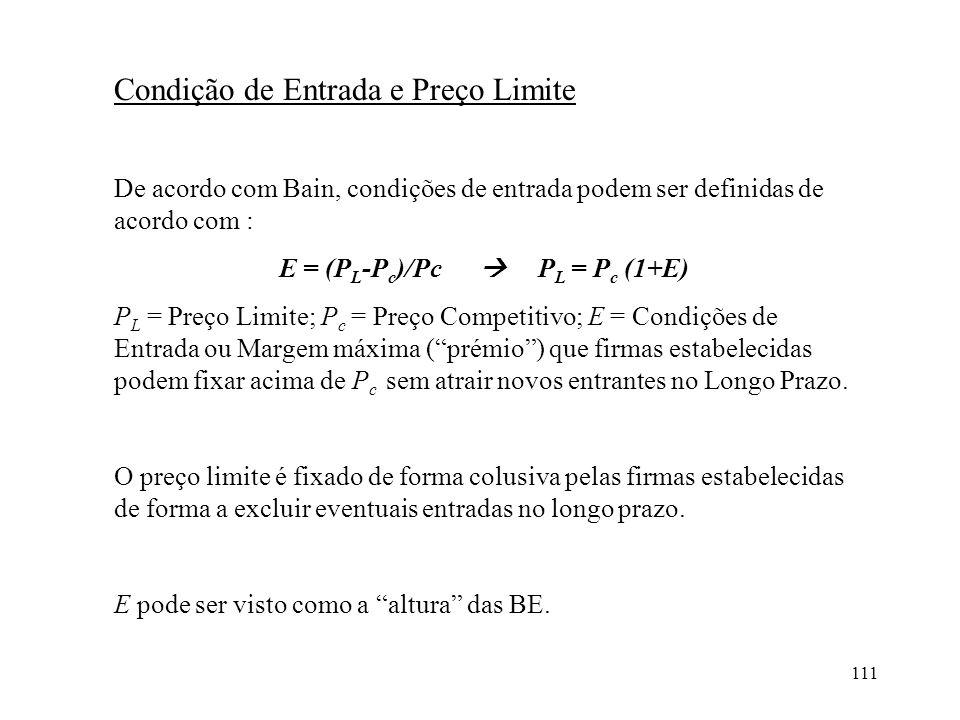 E = (PL-Pc)/Pc  PL = Pc (1+E)