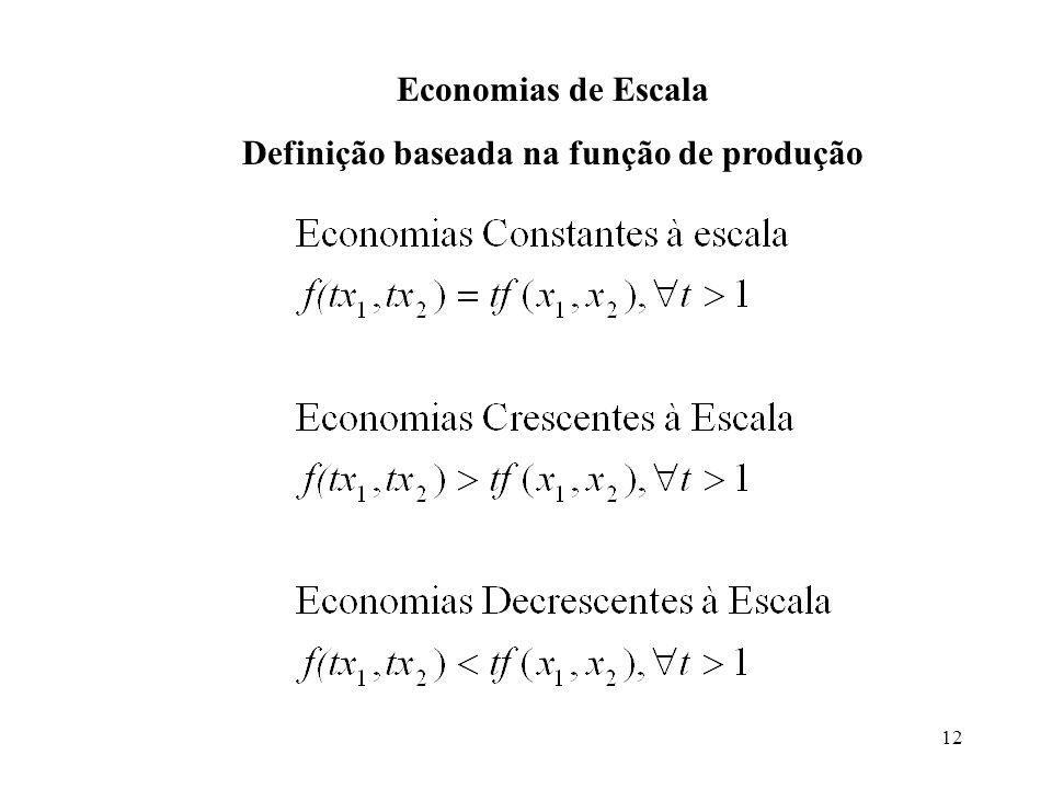 Definição baseada na função de produção