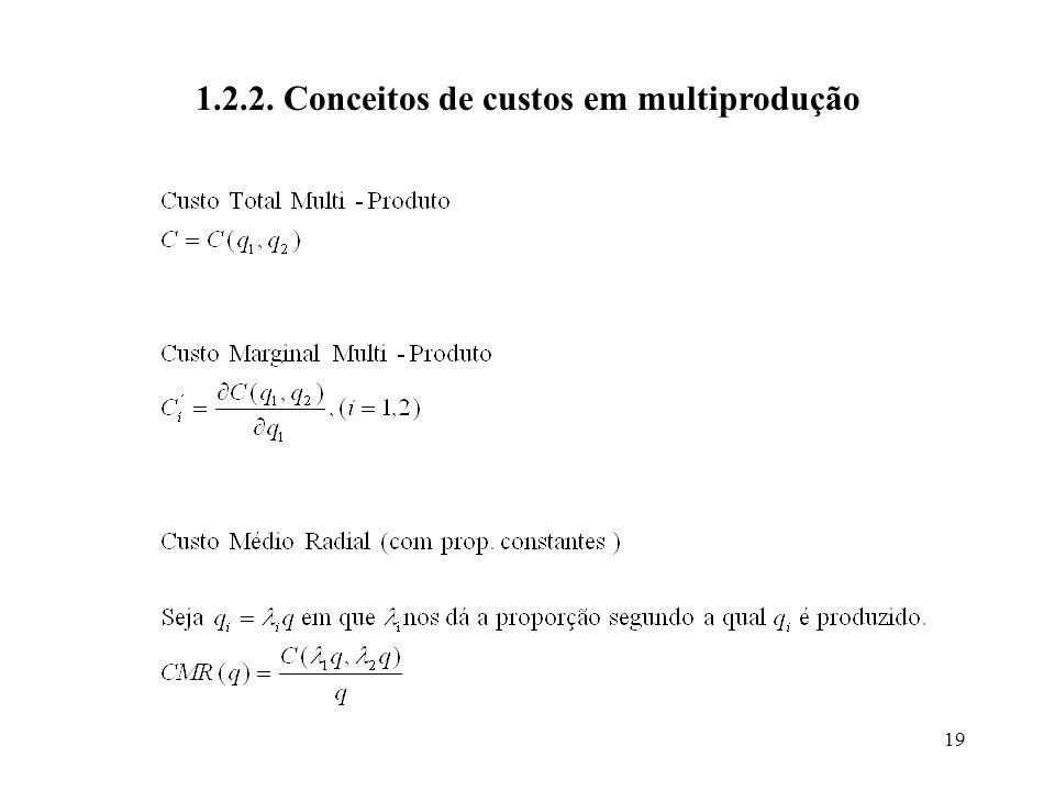 1.2.2. Conceitos de custos em multiprodução