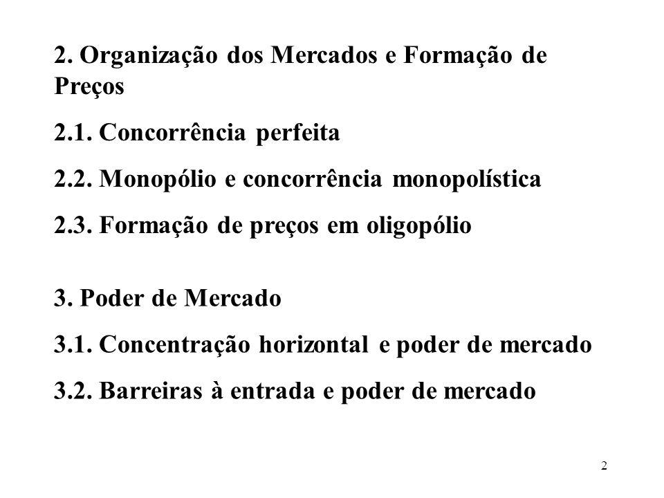 2. Organização dos Mercados e Formação de Preços