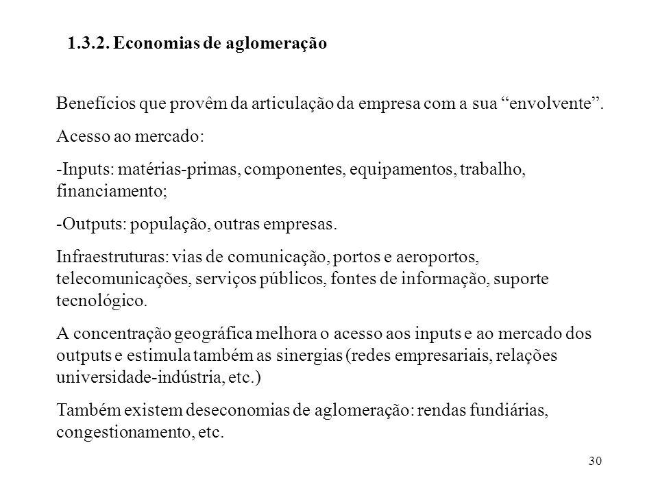 1.3.2. Economias de aglomeração