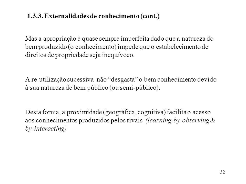 1.3.3. Externalidades de conhecimento (cont.)