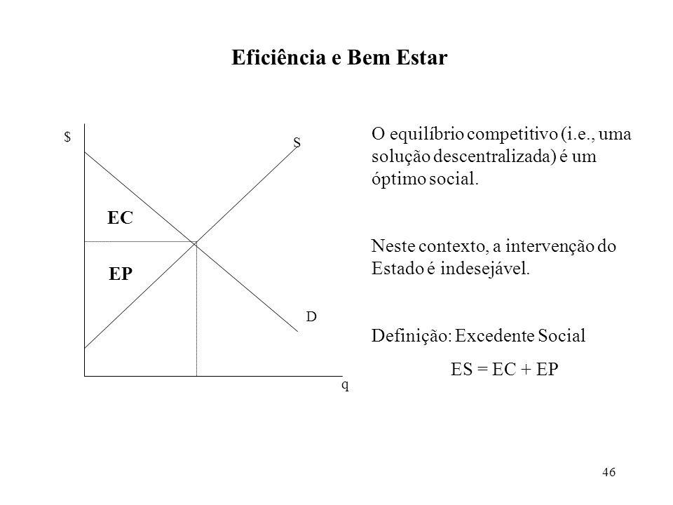 Eficiência e Bem Estar O equilíbrio competitivo (i.e., uma solução descentralizada) é um óptimo social.