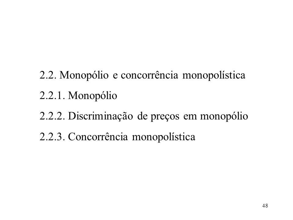 2.2. Monopólio e concorrência monopolística