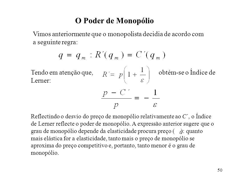 O Poder de Monopólio Vimos anteriormente que o monopolista decidia de acordo com a seguinte regra: