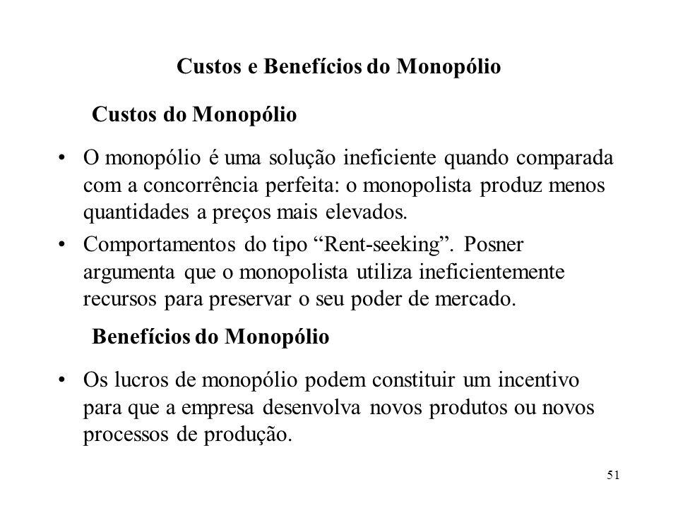 Custos e Benefícios do Monopólio
