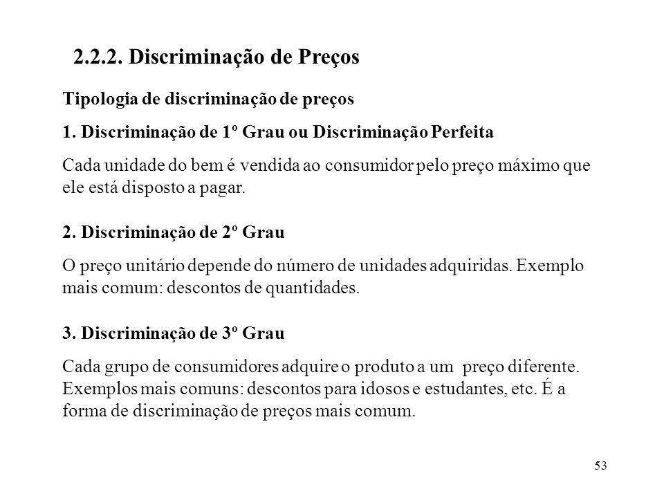 2.2.2. Discriminação de Preços